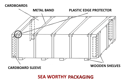 PLYWOOD PACKAGE